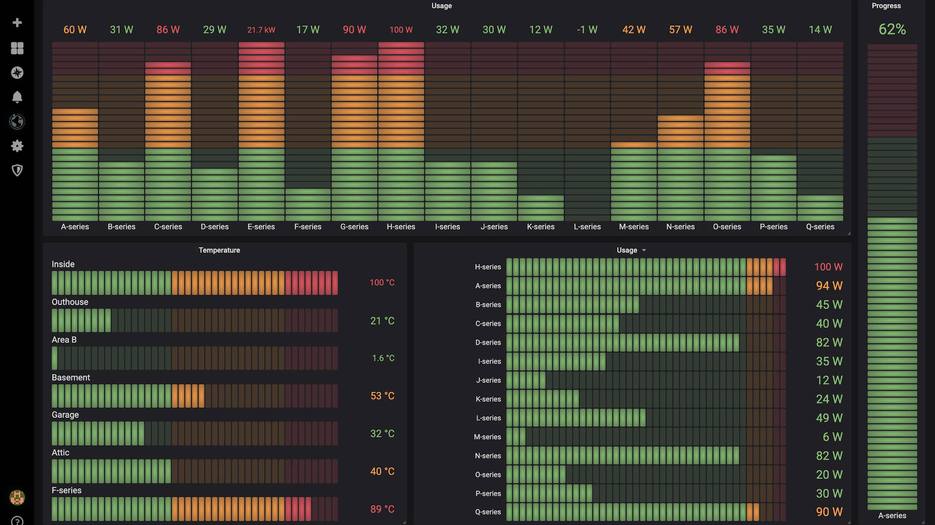 HAKOM TSM Technology mit Grafana Dashboards.